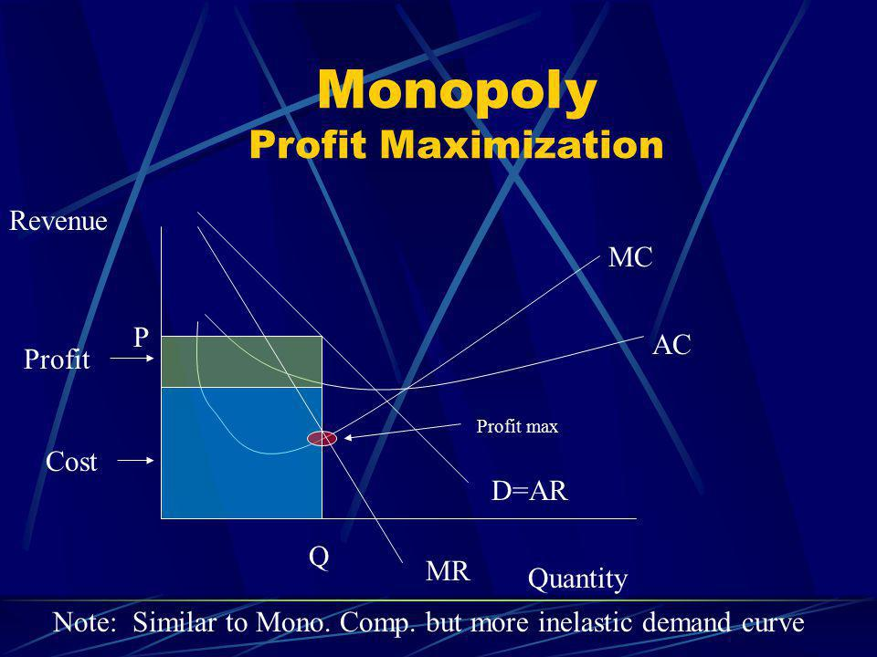 Monopoly Profit Maximization Quantity Revenue MC AC Profit Cost P Q D=AR MR Profit max Note: Similar to Mono.