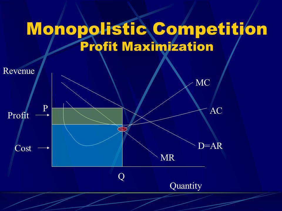 Monopolistic Competition Profit Maximization Quantity RevenueD=AR MR MC AC Profit Cost P Q