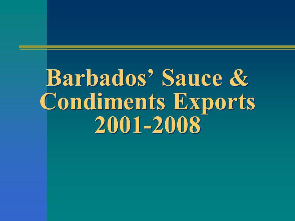 Barbados Sauce & Condiments Exports 2001-2008