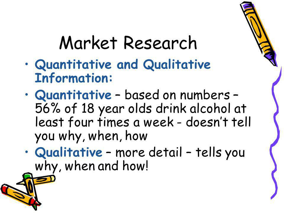 Market Research Quantitative and Qualitative Information: Quantitative – based on numbers – 56% of 18 year olds drink alcohol at least four times a we
