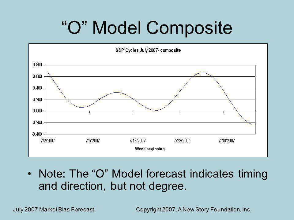 O Model Composite Note: The O Model forecast indicates timing and direction, but not degree.