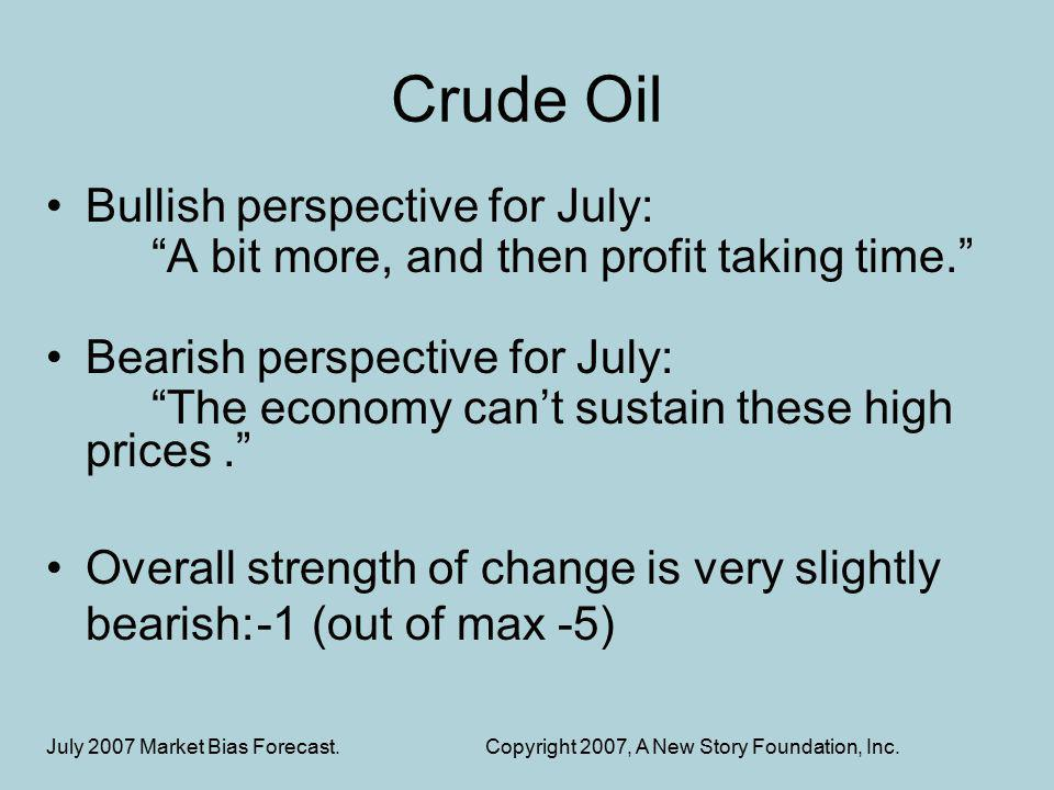 Crude Oil Bullish perspective for July: A bit more, and then profit taking time.