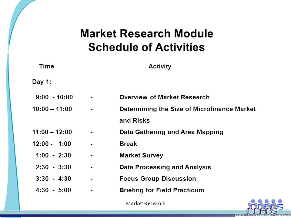Market Research2 Market Research Module Schedule of Activities Time Activity Day 1: 9:00 - 10:00-Overview of Market Research 10:00 – 11:00-Determining the Size of Microfinance Market and Risks 11:00 – 12:00-Data Gathering and Area Mapping 12:00 - 1:00-Break 1:00 - 2:30-Market Survey 2:30 - 3:30-Data Processing and Analysis 3:30 - 4:30-Focus Group Discussion 4:30 - 5:00-Briefing for Field Practicum