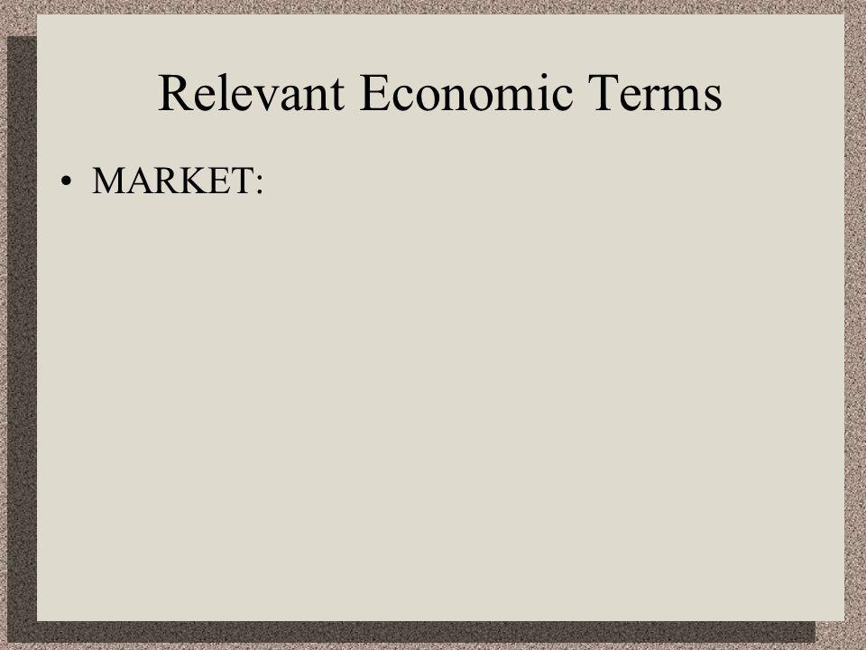 Relevant Economic Terms MARKET: