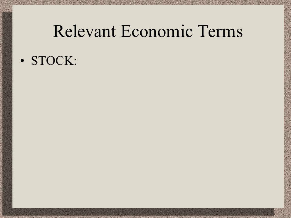 Relevant Economic Terms STOCK: