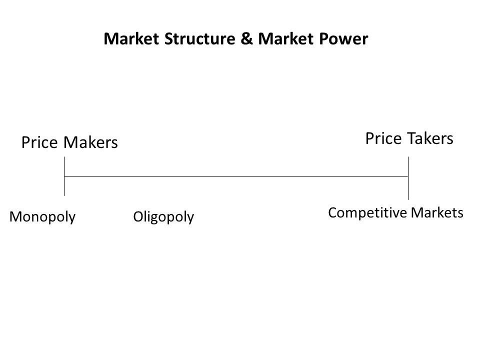 Monopoly and inefficiency P Q QmQ* Marginal Revenue S D P* Pm