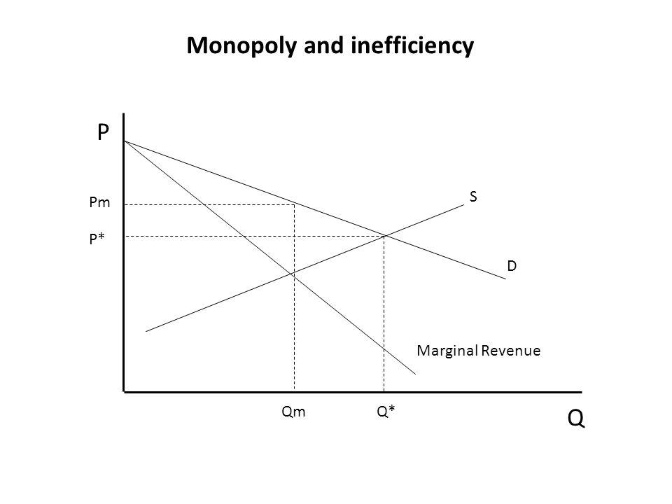 Market Failure This occurs when markets fail to achieve allocative efficiency, i.e.