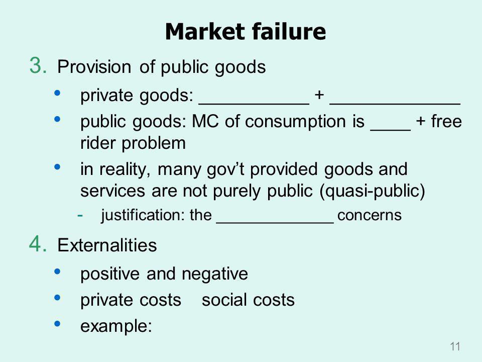 11 Market failure 3.