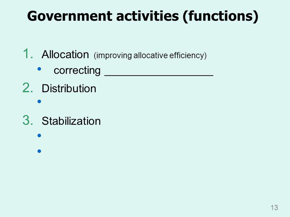 13 Government activities (functions) 1.