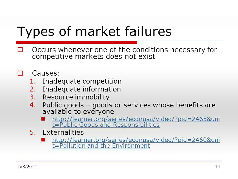 6/8/201414 Types of market failures Occurs whenever one of the conditions necessary for competitive markets does not exist Causes: 1.Inadequate compet