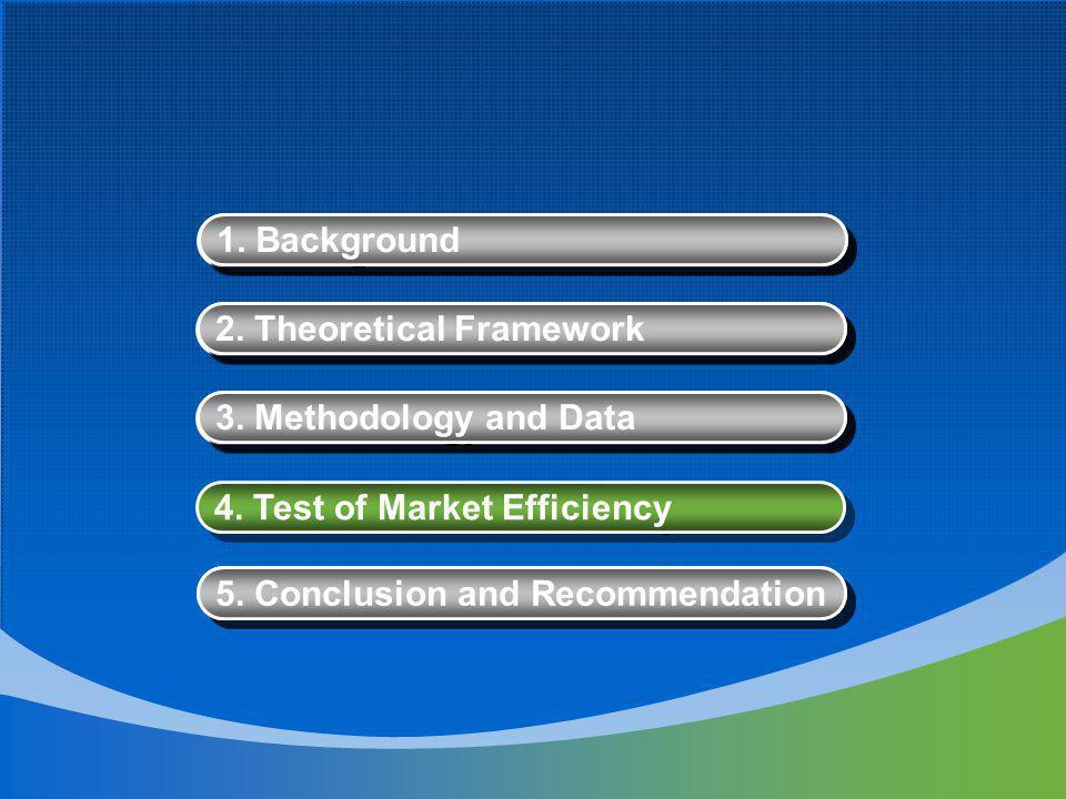 1. Background 2. Theoretical Framework 3. Methodology and Data 4.