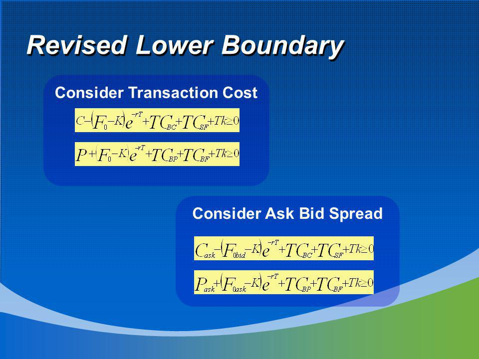 Revised Lower Boundary Consider Transaction Cost Consider Ask Bid Spread