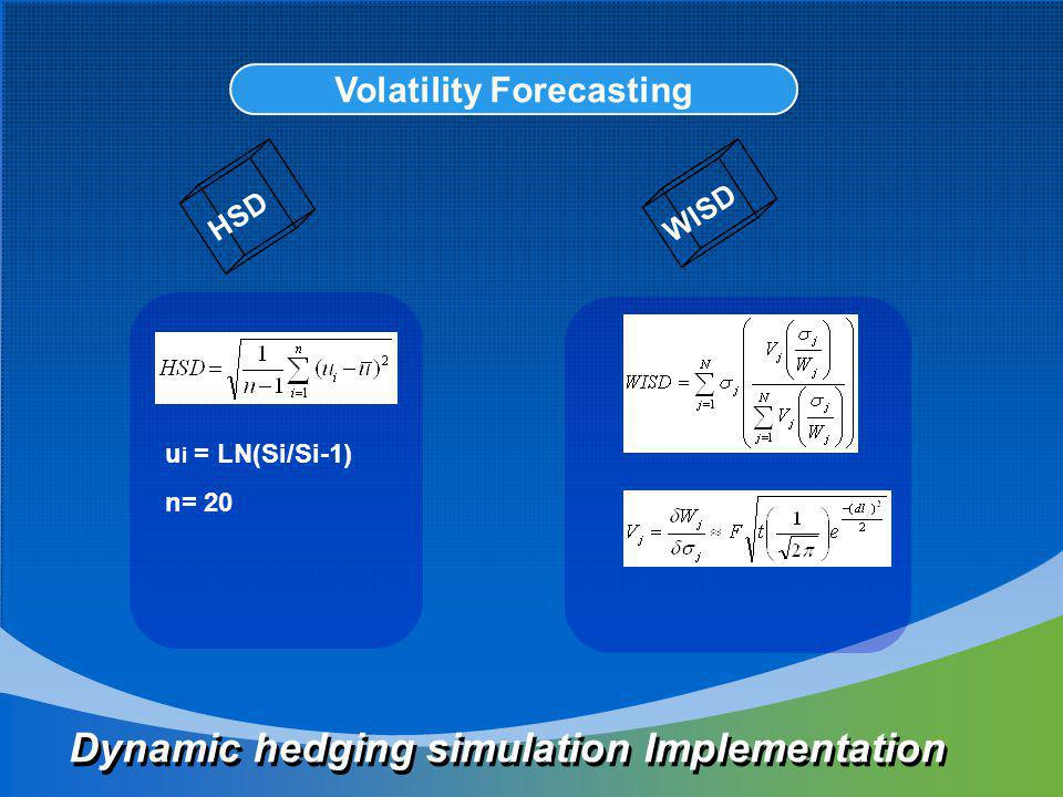 Dynamic hedging simulation Implementation Volatility Forecasting HSD WISD u i = LN(Si/Si-1) n= 20