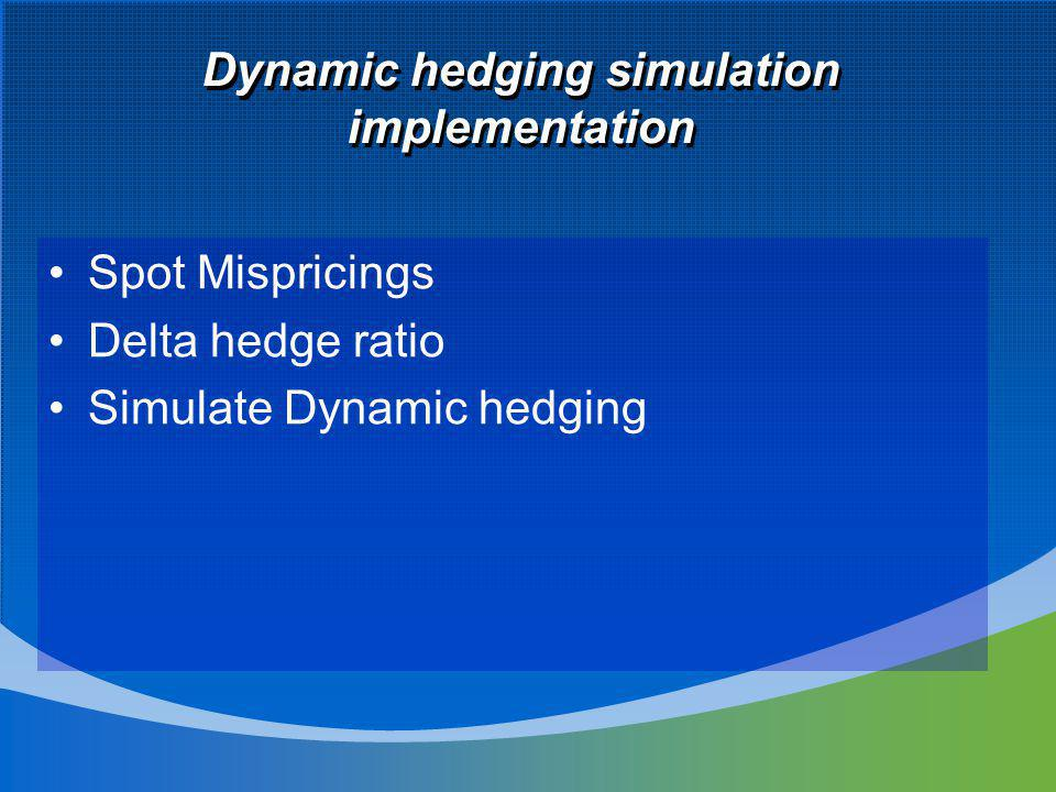Dynamic hedging simulation implementation Spot Mispricings Delta hedge ratio Simulate Dynamic hedging