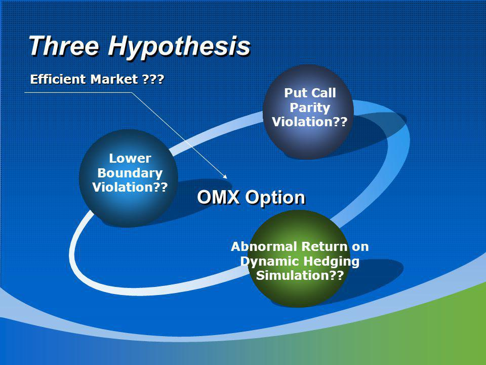 Three Hypothesis Lower Boundary Violation . OMX Option Efficient Market .
