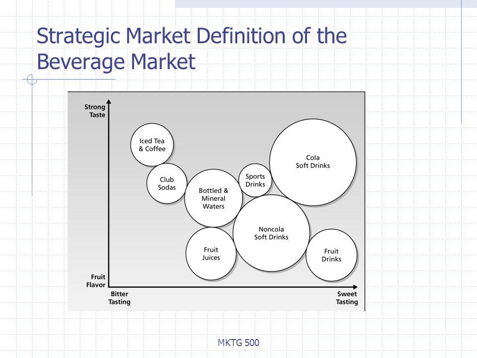 MKTG 500 Strategic Market Definition of the Beverage Market