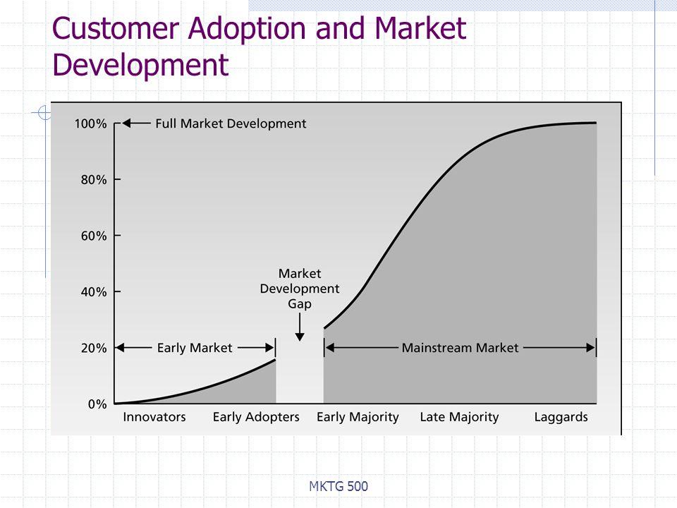MKTG 500 Customer Adoption and Market Development