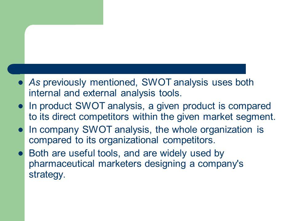 SWOT analysis steps