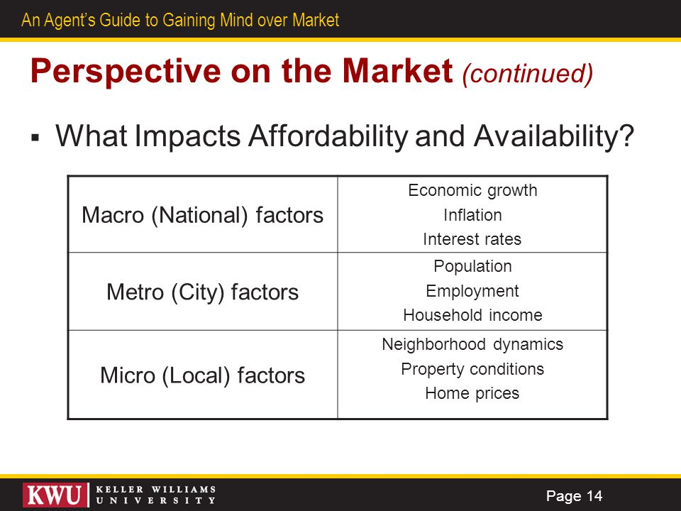 10 An Agents Guide to Gaining Mind over Market Perspective on the Market (continued) What Impacts Affordability and Availability? Macro (National) fac