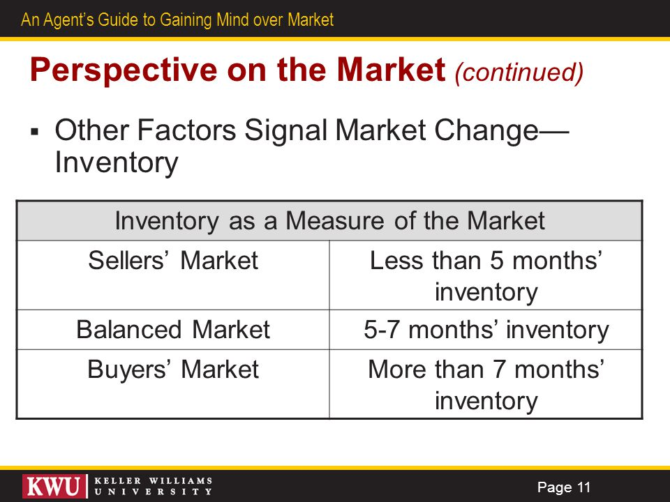 6 An Agents Guide to Gaining Mind over Market Perspective on the Market (continued) Other Factors Signal Market Change Inventory Inventory as a Measur