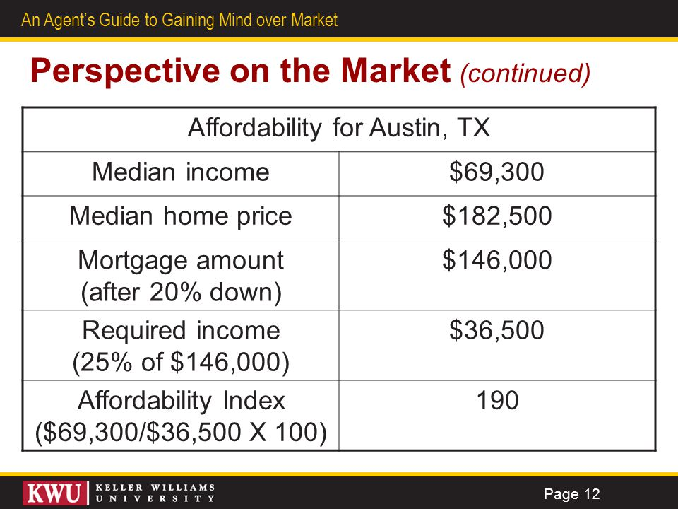 8 An Agents Guide to Gaining Mind over Market Perspective on the Market (continued) Affordability for Austin, TX Median income$69,300 Median home pric