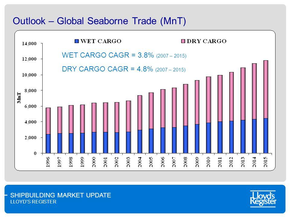 SHIPBUILDING MARKET UPDATE LLOYDS REGISTER Outlook – Global Seaborne Trade (MnT) WET CARGO CAGR = 3.8% (2007 – 2015) DRY CARGO CAGR = 4.8% (2007 – 2015)