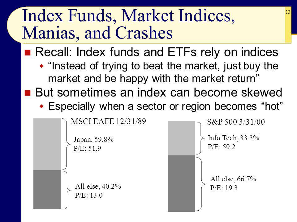 13 Index Funds, Market Indices, Manias, and Crashes Recall: Index funds and ETFs rely on indices Instead of trying to beat the market, just buy the market and be happy with the market return But sometimes an index can become skewed Especially when a sector or region becomes hot Japan, 59.8% P/E: 51.9 All else, 40.2% P/E: 13.0 MSCI EAFE 12/31/89 Info Tech, 33.3% P/E: 59.2 All else, 66.7% P/E: 19.3 S&P 500 3/31/00