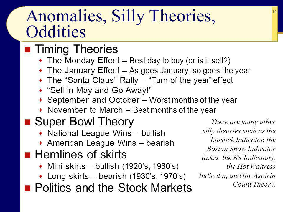 14 Anomalies, Silly Theories, Oddities Timing Theories The Monday Effect – Best day to buy (or is it sell?) The January Effect – As goes January, so goes the year The Santa Claus Rally – Turn-of-the-year effect Sell in May and Go Away.