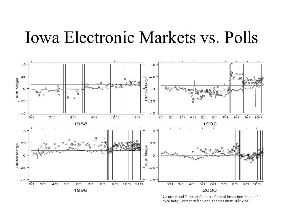 Iowa Electronic Markets vs.