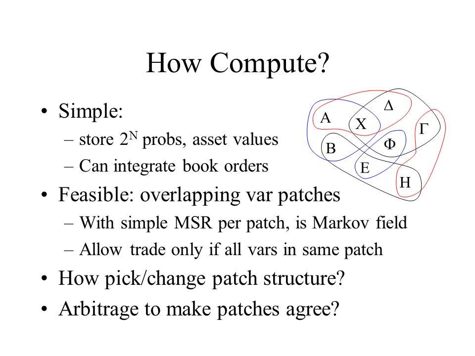 How Compute.