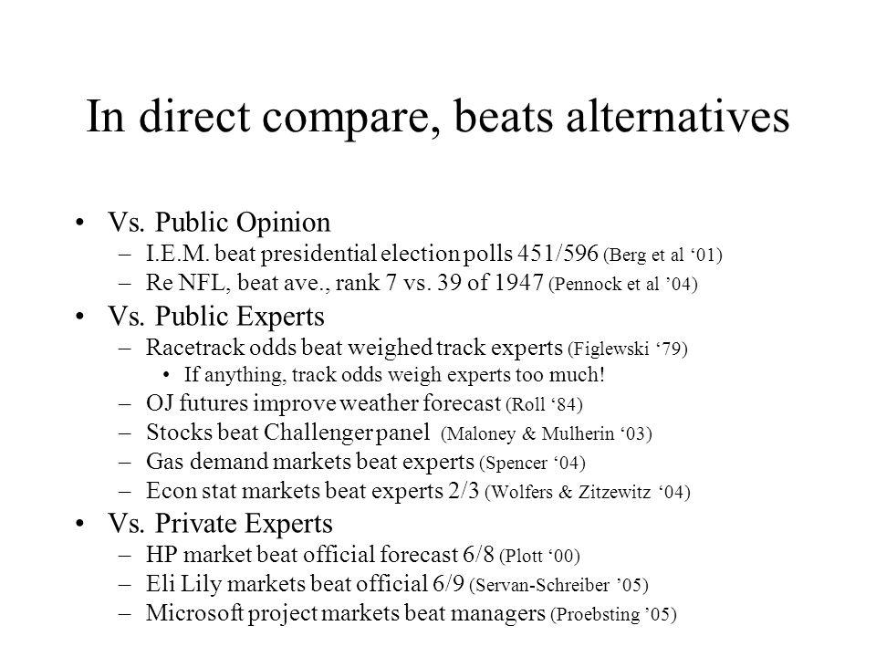 In direct compare, beats alternatives Vs. Public Opinion –I.E.M.
