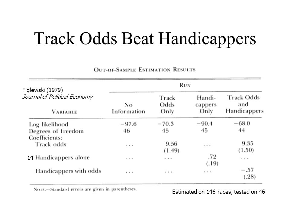 Track Odds Beat Handicappers Figlewski (1979) Journal of Political Economy 14 Estimated on 146 races, tested on 46