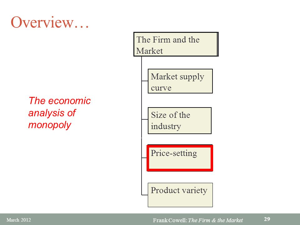 Frank Cowell: The Firm & the Market Overview… Market supply curve Size of the industry Price-setting Product variety The Firm and the Market The econo