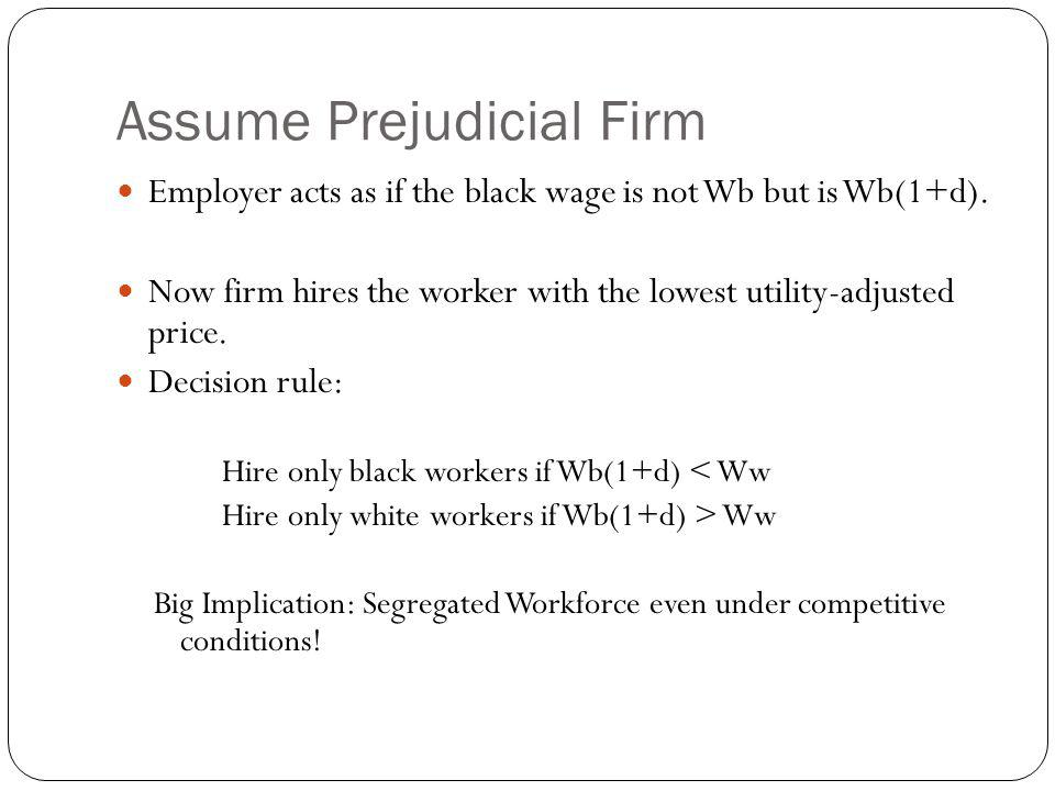 Assume Prejudicial Firm Employer acts as if the black wage is not Wb but is Wb(1+d). Now firm hires the worker with the lowest utility-adjusted price.