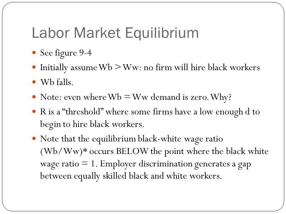 Labor Market Equilibrium See figure 9-4 Initially assume Wb > Ww: no firm will hire black workers Wb falls. Note: even where Wb = Ww demand is zero. W