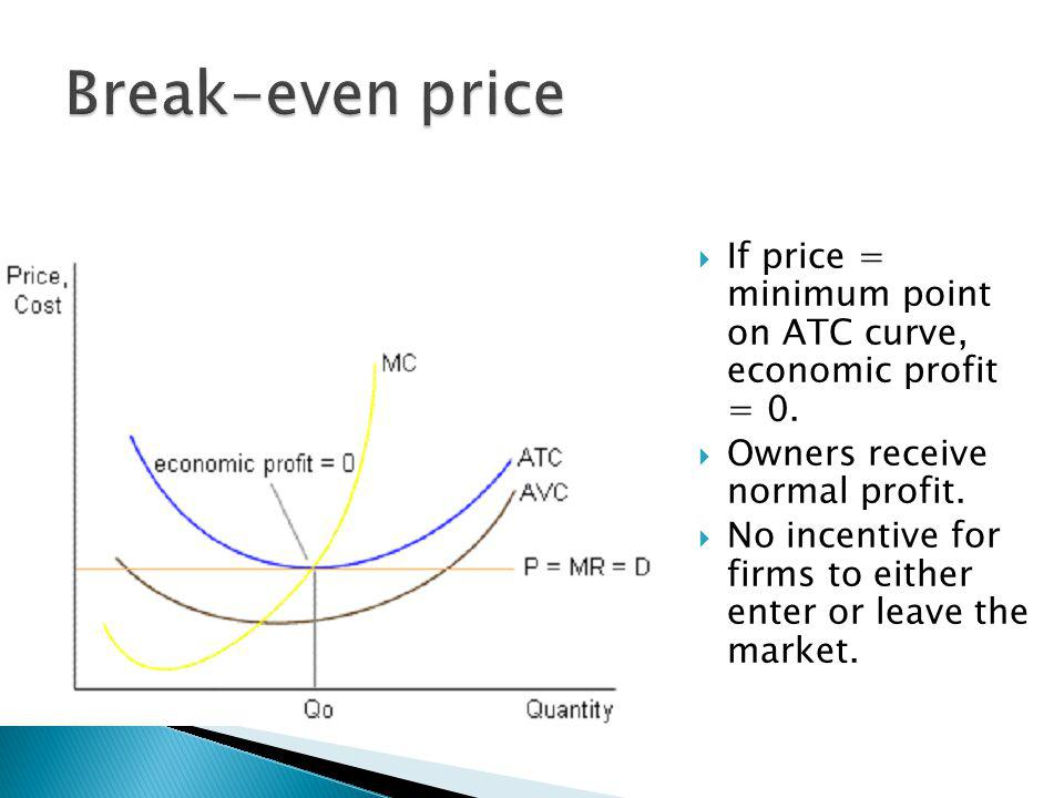 If price = minimum point on ATC curve, economic profit = 0. Owners receive normal profit. No incentive for firms to either enter or leave the market.