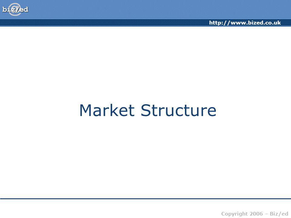 http://www.bized.co.uk Copyright 2006 – Biz/ed Market Structure