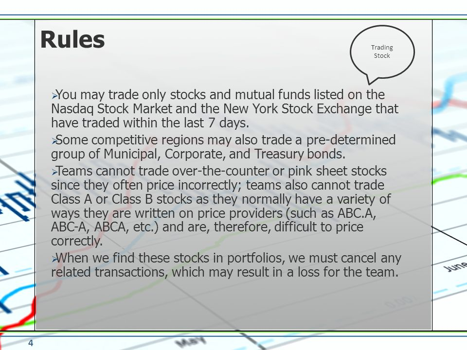 You may trade only stocks and mutual funds listed on the Nasdaq Stock Market and the New York Stock Exchange that have traded within the last 7 days.