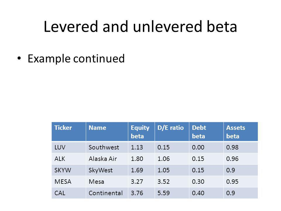 Levered and unlevered beta Example continued TickerNameEquity beta D/E ratioDebt beta Assets beta LUVSouthwest1.130.150.000.98 ALKAlaska Air1.801.060.150.96 SKYWSkyWest1.691.050.150.9 MESAMesa3.273.520.300.95 CALContinental3.765.590.400.9