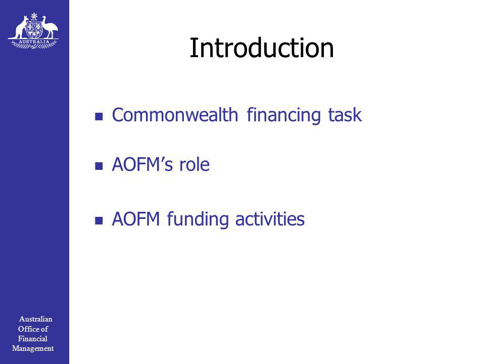 Australian Office of Financial Management Introduction Commonwealth financing task AOFMs role AOFM funding activities