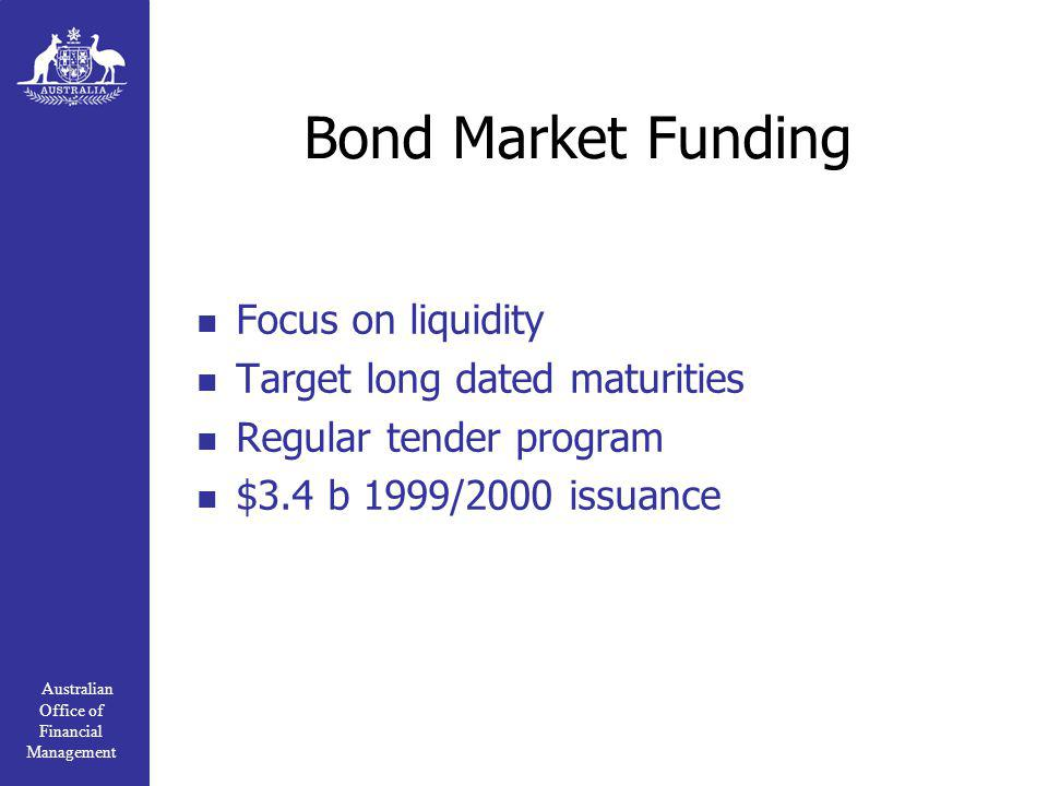 Australian Office of Financial Management Bond Market Funding Focus on liquidity Target long dated maturities Regular tender program $3.4 b 1999/2000 issuance