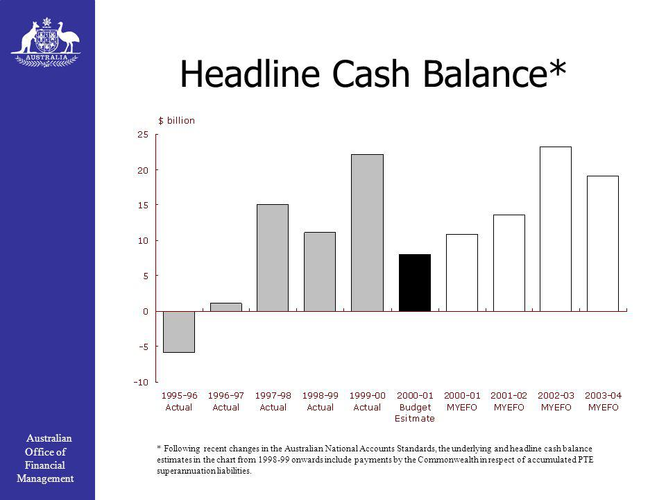 Australian Office of Financial Management Headline Cash Balance* * Following recent changes in the Australian National Accounts Standards, the underlying and headline cash balance estimates in the chart from 1998-99 onwards include payments by the Commonwealth in respect of accumulated PTE superannuation liabilities.