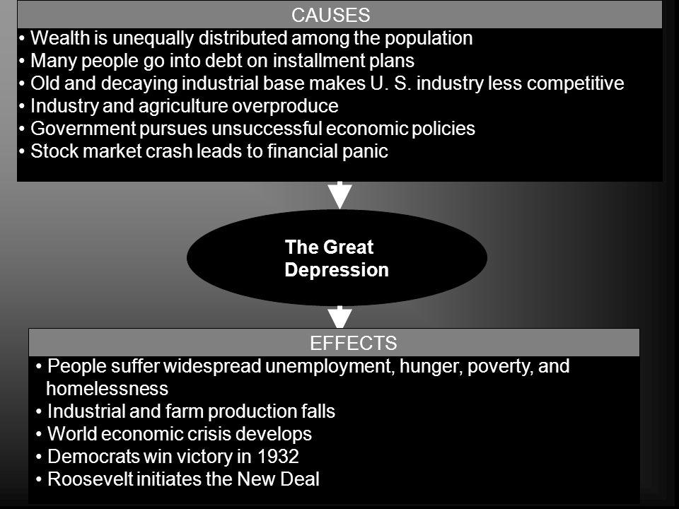 Causes of Great Depression (1929-1941) The Stock Market crash did not cause the Great Depression, but made the collapse of the economy & the Depression more severe.