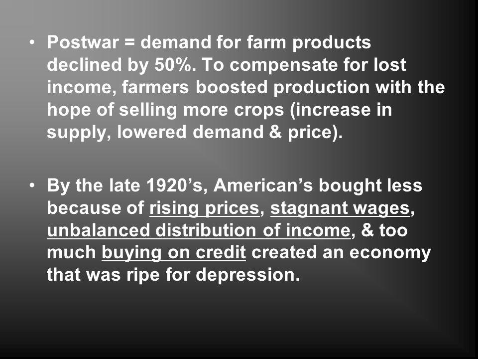 Postwar = demand for farm products declined by 50%. To compensate for lost income, farmers boosted production with the hope of selling more crops (inc