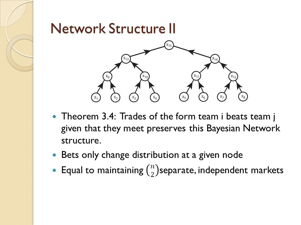 Network Structure II