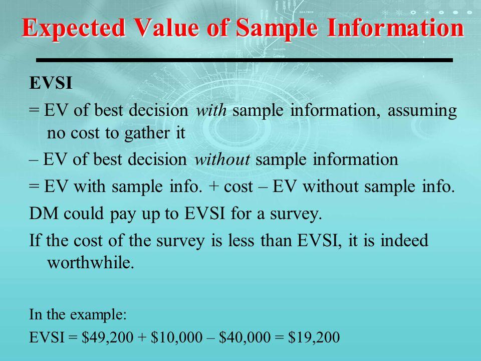 Expected Value of Sample Information EVSI = EV of best decision with sample information, assuming no cost to gather it – EV of best decision without sample information = EV with sample info.