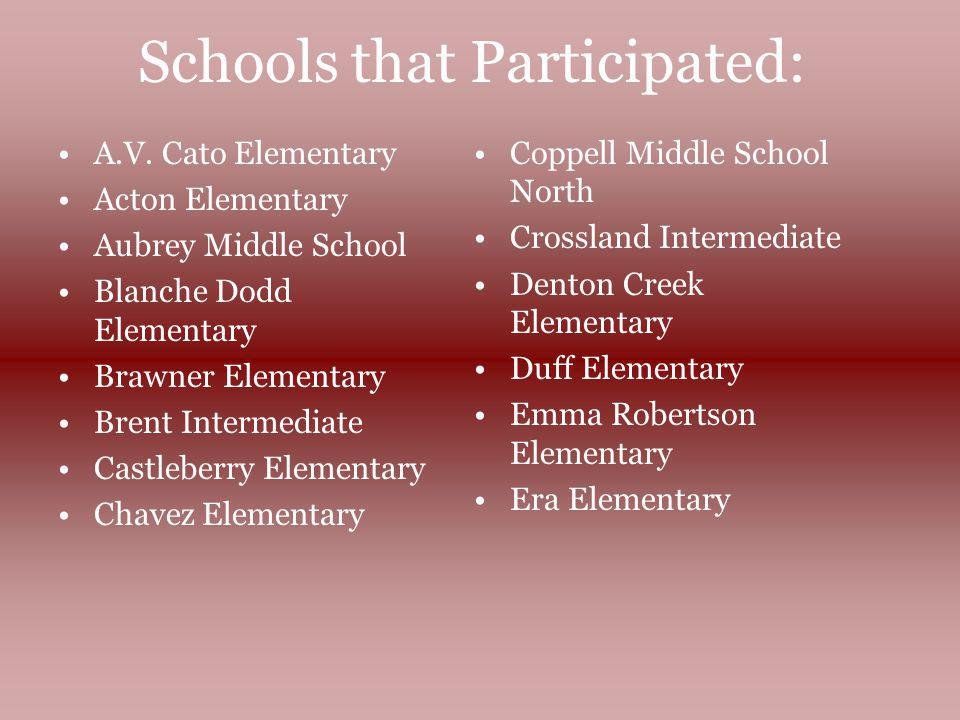 Schools that Participated: A.V. Cato Elementary Acton Elementary Aubrey Middle School Blanche Dodd Elementary Brawner Elementary Brent Intermediate Ca