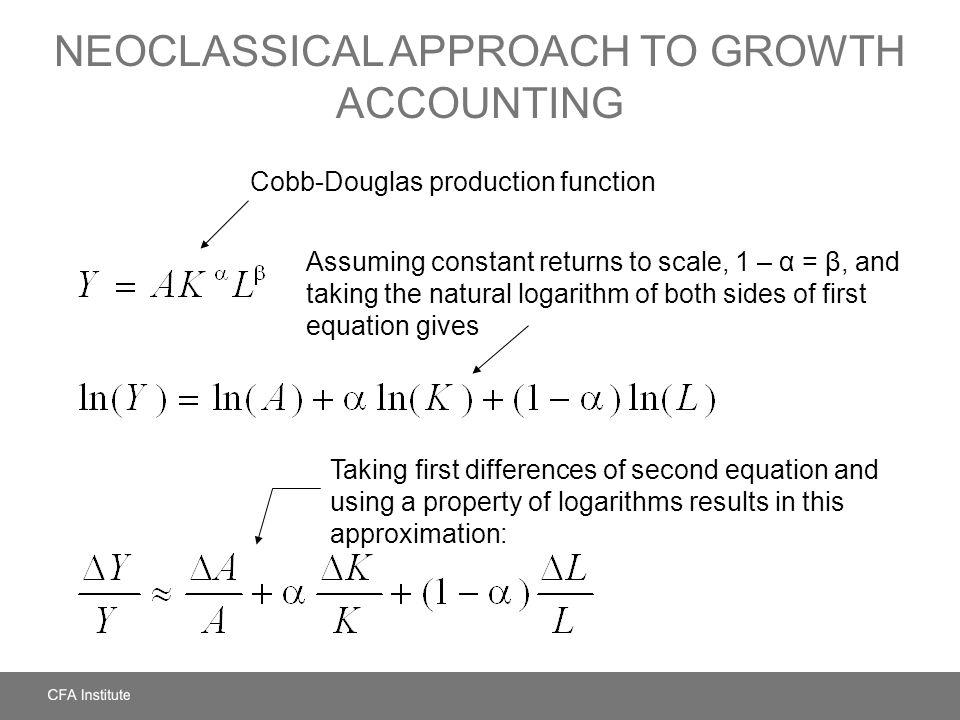 NEOCLASSICAL APPROACH TO GROWTH ACCOUNTING Cobb-Douglas production function Assuming constant returns to scale, 1 – α = β, and taking the natural loga
