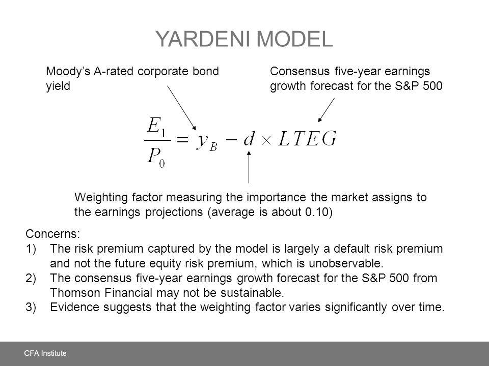 YARDENI MODEL Moodys A-rated corporate bond yield Consensus five-year earnings growth forecast for the S&P 500 Weighting factor measuring the importan
