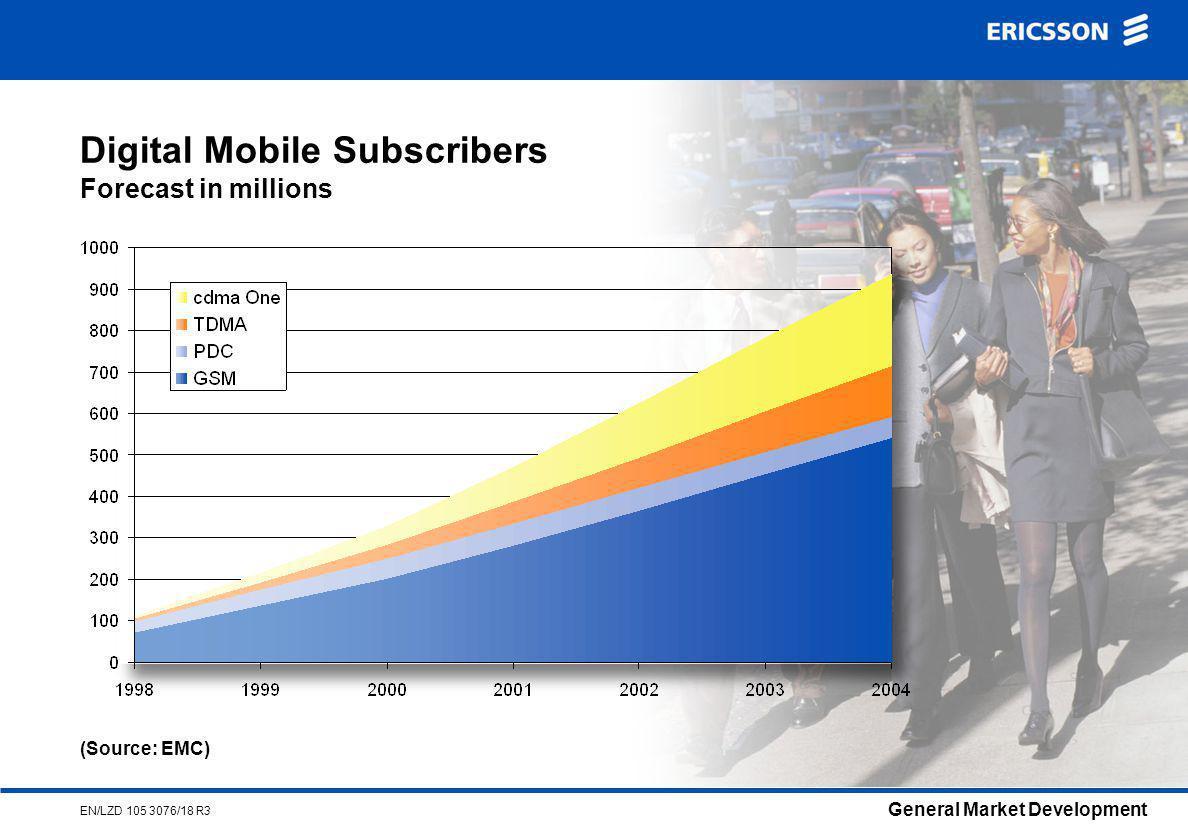 General Market Development EN/LZD 105 3076/18 R3 Digital Mobile Subscribers Forecast in millions (Source: EMC)